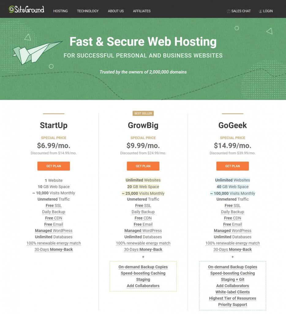 siteground share hosting