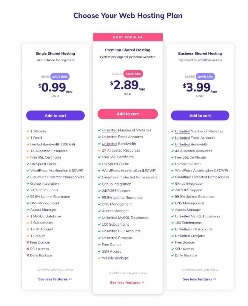 Hostinger Shared Hosting - Best Cheap Shared Web Hosting Plan